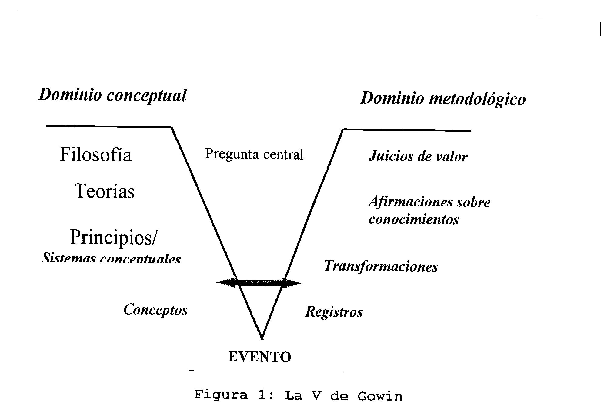Larkin, j. h. (1979). teaching problem representation and skill