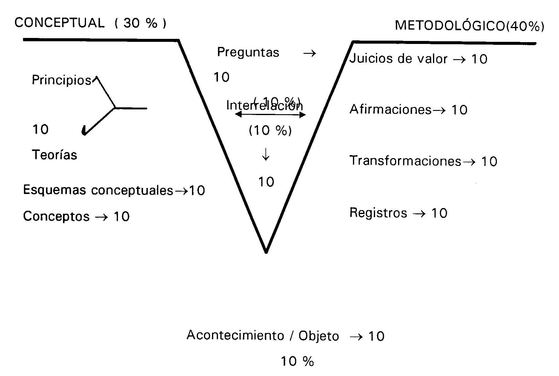 Investigações em Ensino de Ciências - ISSN 1518-8795