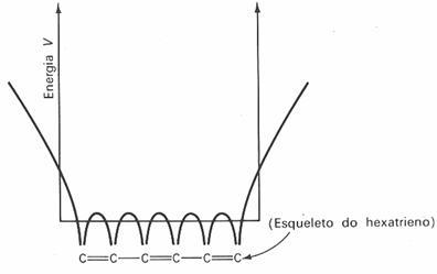 ed502dc4c01 Aplicações do Poço Ptencial Infinito
