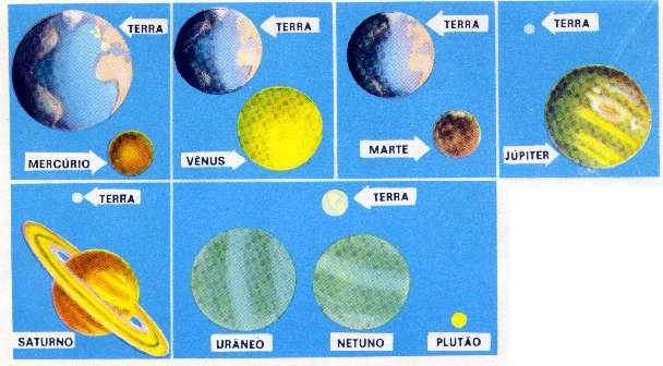 Well-known Os Planetas IN73